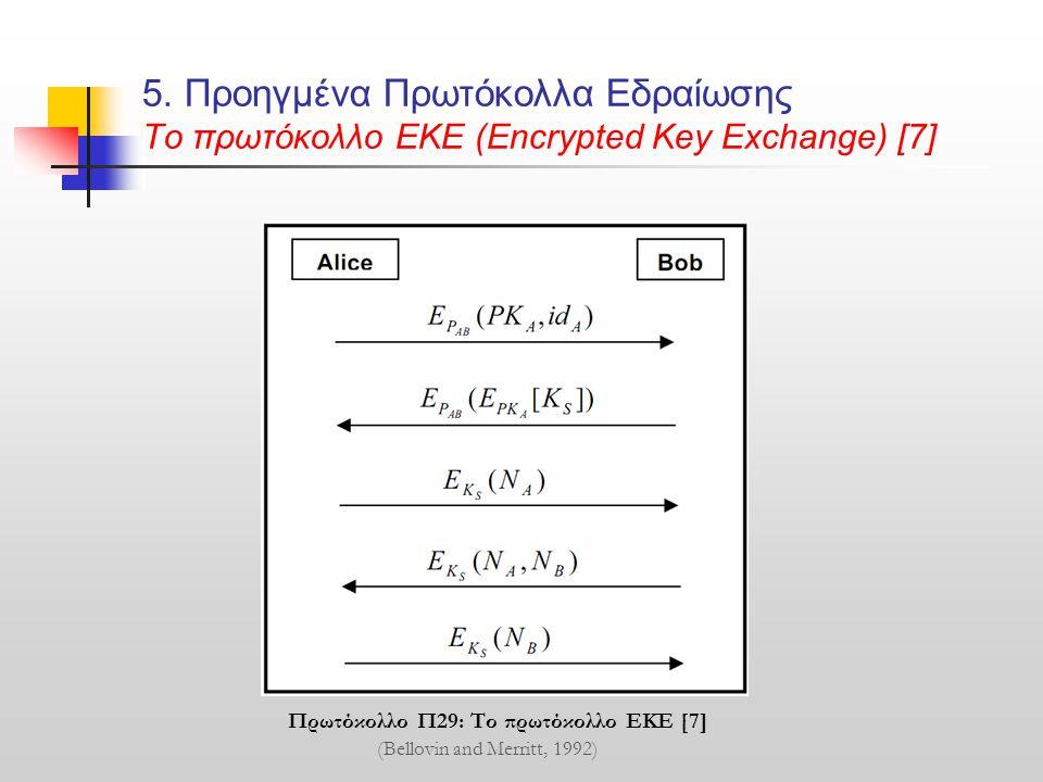 5. Προηγμένα Πρωτόκολλα Εδραίωσης Το πρωτόκολλο ΕΚΕ (Encrypted Key Exchange) [7]